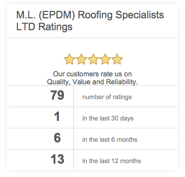 wirral roofer rating